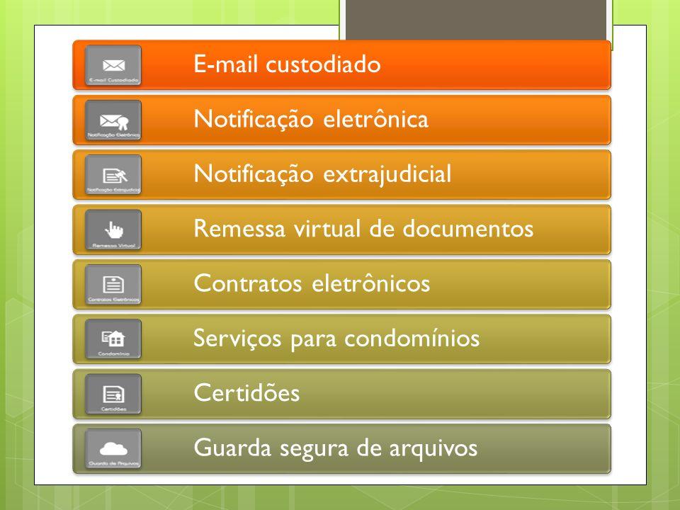 E-mail custodiado Notificação eletrônica Notificação extrajudicial Remessa virtual de documentos Contratos eletrônicos Serviços para condomínios Certi