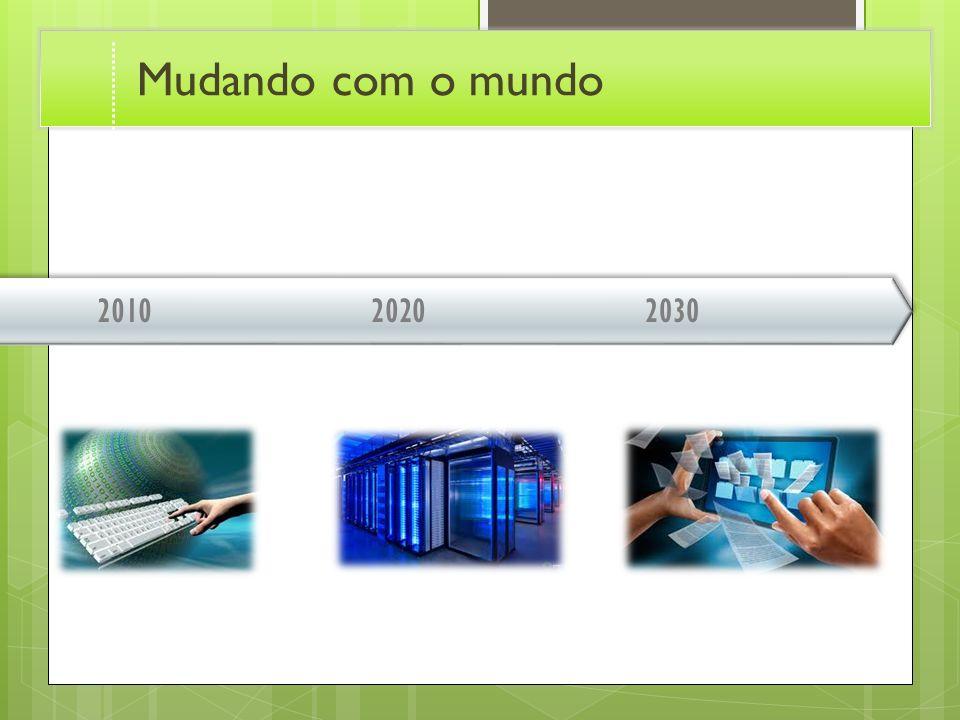 202020302010 Mudando com o mundo