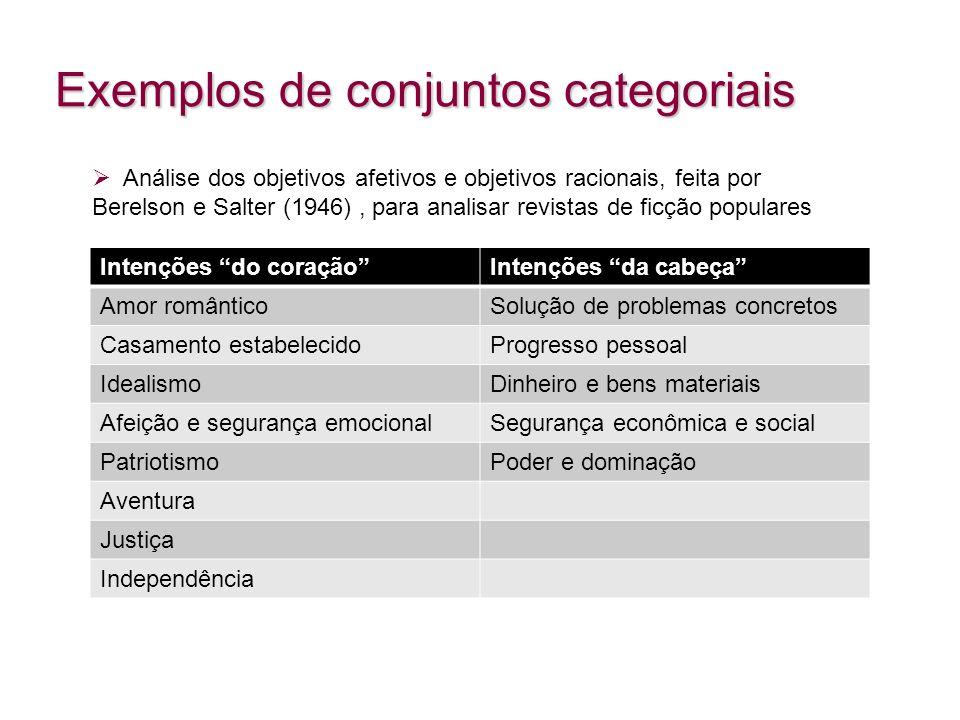 Exemplos de conjuntos categoriais Análise dos objetivos afetivos e objetivos racionais, feita por Berelson e Salter (1946), para analisar revistas de