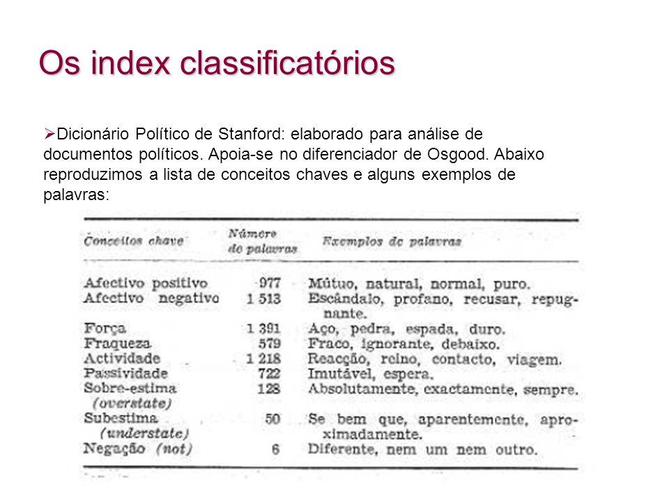 Os index classificatórios Dicionário Político de Stanford: elaborado para análise de documentos políticos. Apoia-se no diferenciador de Osgood. Abaixo