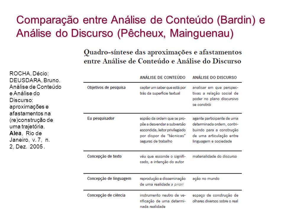Comparação entre Análise de Conteúdo (Bardin) e Análise do Discurso (Pêcheux, Mainguenau) ROCHA, Décio; DEUSDARA, Bruno. Análise de Conteúdo e Análise