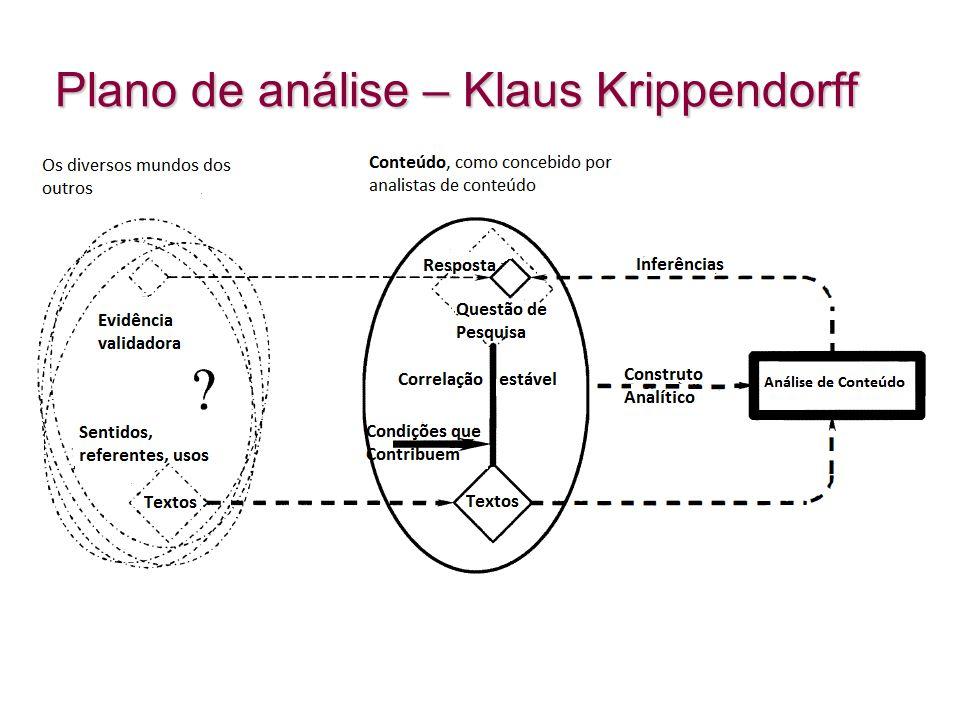Plano de análise – Klaus Krippendorff