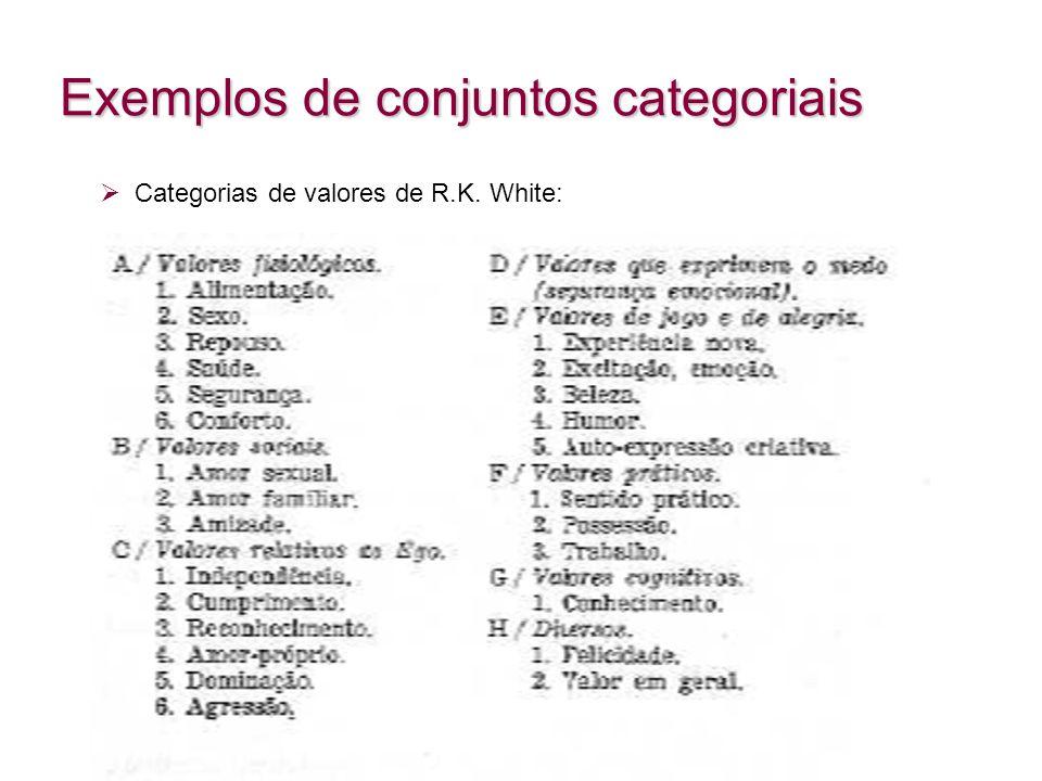 Exemplos de conjuntos categoriais Categorias de valores de R.K. White: