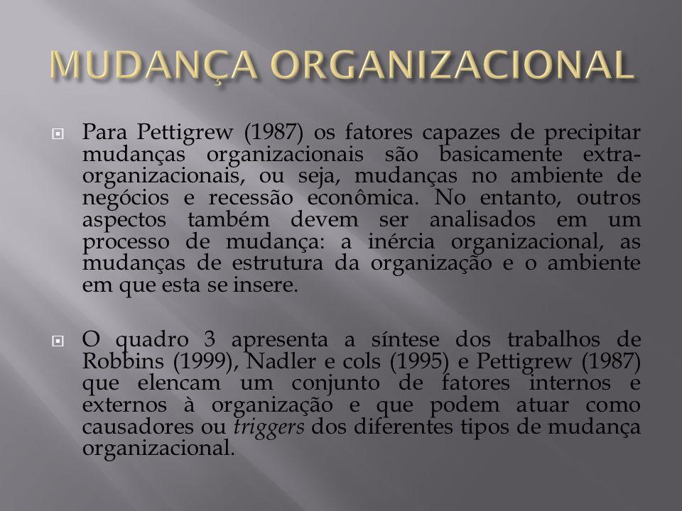 Para Pettigrew (1987) os fatores capazes de precipitar mudanças organizacionais são basicamente extra- organizacionais, ou seja, mudanças no ambiente