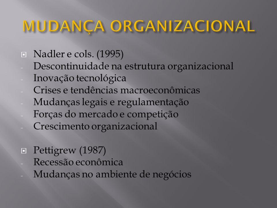 Nadler e cols. (1995) - Descontinuidade na estrutura organizacional - Inovação tecnológica - Crises e tendências macroeconômicas - Mudanças legais e r