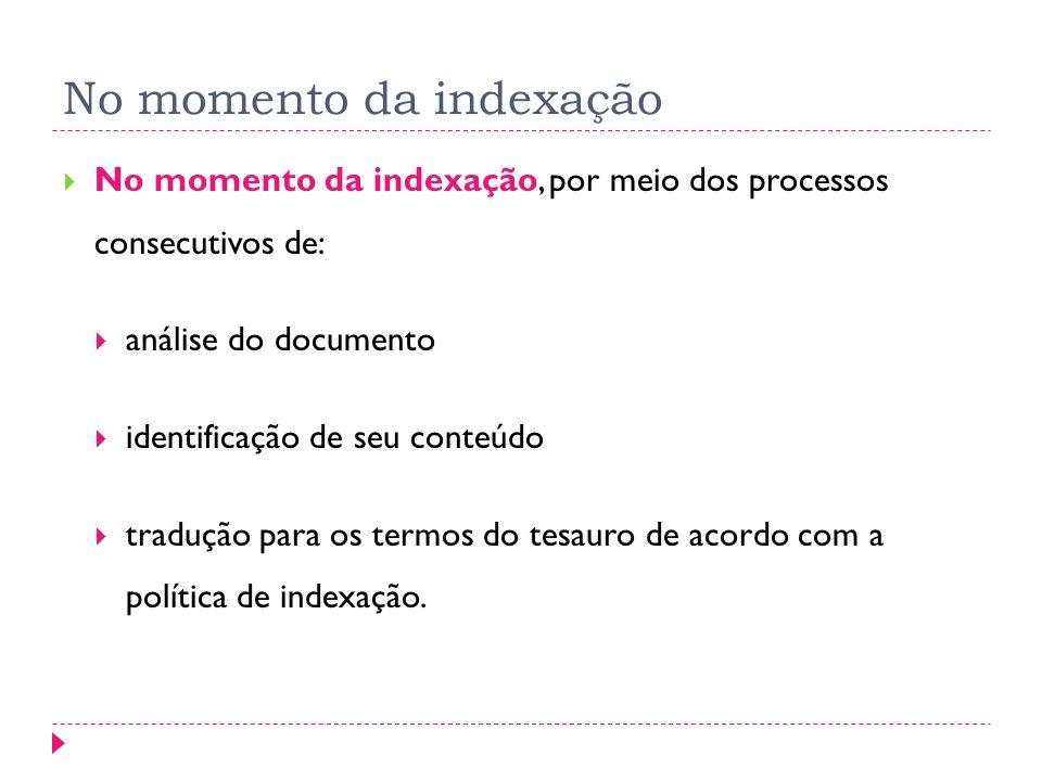 No momento da indexação No momento da indexação, por meio dos processos consecutivos de: análise do documento identificação de seu conteúdo tradução para os termos do tesauro de acordo com a política de indexação.