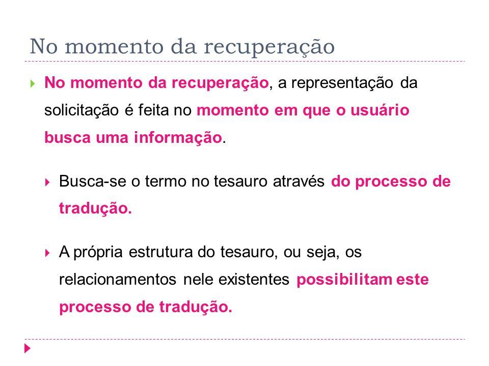 No momento da recuperação No momento da recuperação, a representação da solicitação é feita no momento em que o usuário busca uma informação. Busca-se