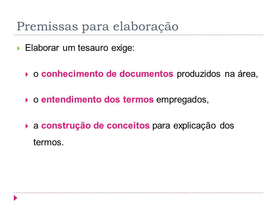 Premissas para elaboração Elaborar um tesauro exige: o conhecimento de documentos produzidos na área, o entendimento dos termos empregados, a construção de conceitos para explicação dos termos.