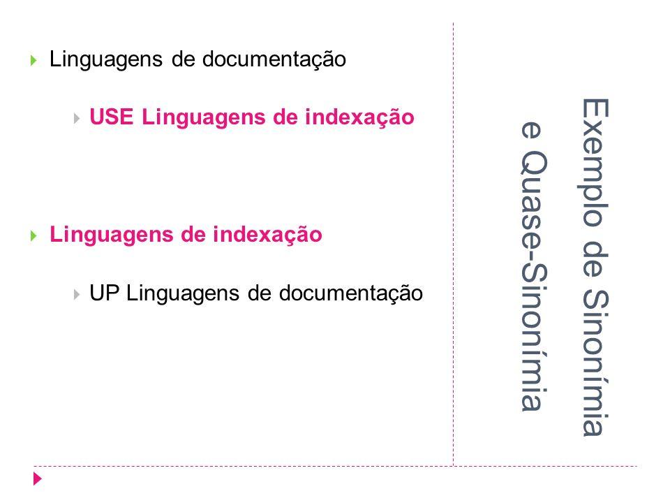 Exemplo de Sinonímia e Quase-Sinonímia Linguagens de documentação USE Linguagens de indexação Linguagens de indexação UP Linguagens de documentação