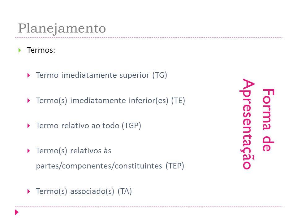 Planejamento Termos: Termo imediatamente superior (TG) Termo(s) imediatamente inferior(es) (TE) Termo relativo ao todo (TGP) Termo(s) relativos às partes/componentes/constituintes (TEP) Termo(s) associado(s) (TA) Forma de Apresentação