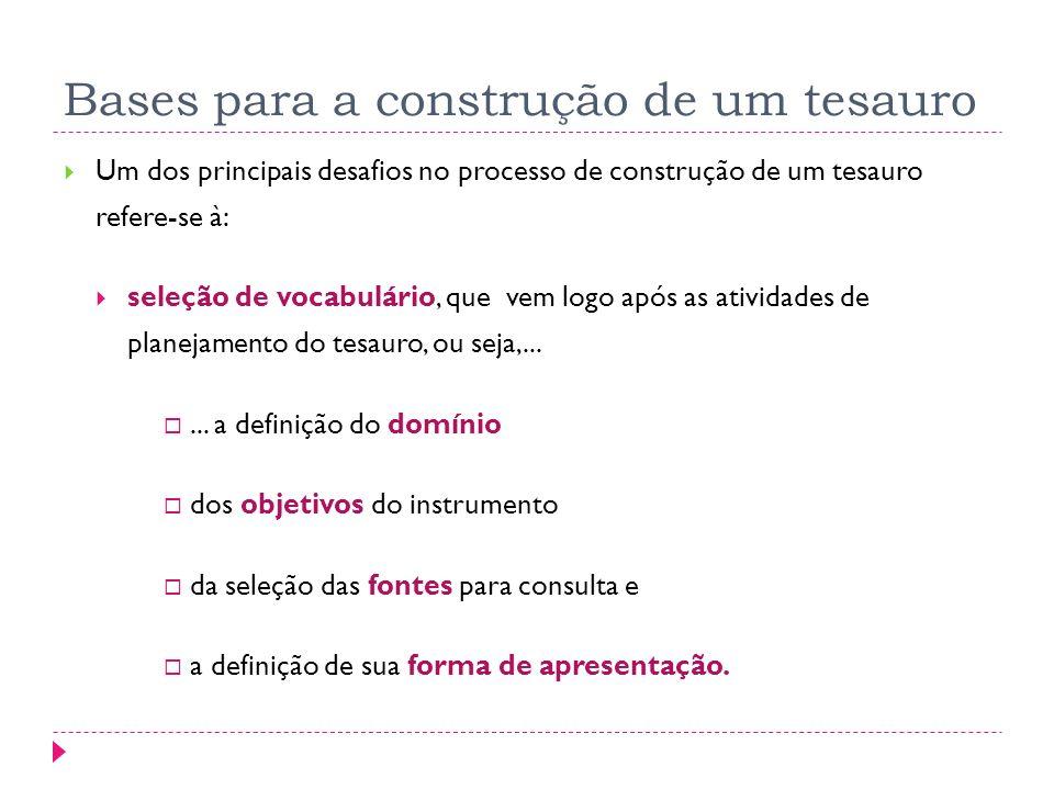 Bases para a construção de um tesauro Um dos principais desafios no processo de construção de um tesauro refere-se à: seleção de vocabulário, que vem logo após as atividades de planejamento do tesauro, ou seja,......