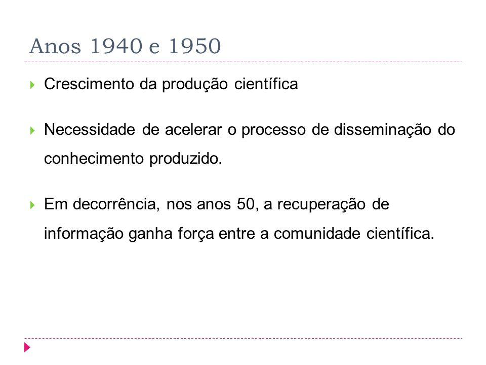 Anos 1940 e 1950 Crescimento da produção científica Necessidade de acelerar o processo de disseminação do conhecimento produzido. Em decorrência, nos