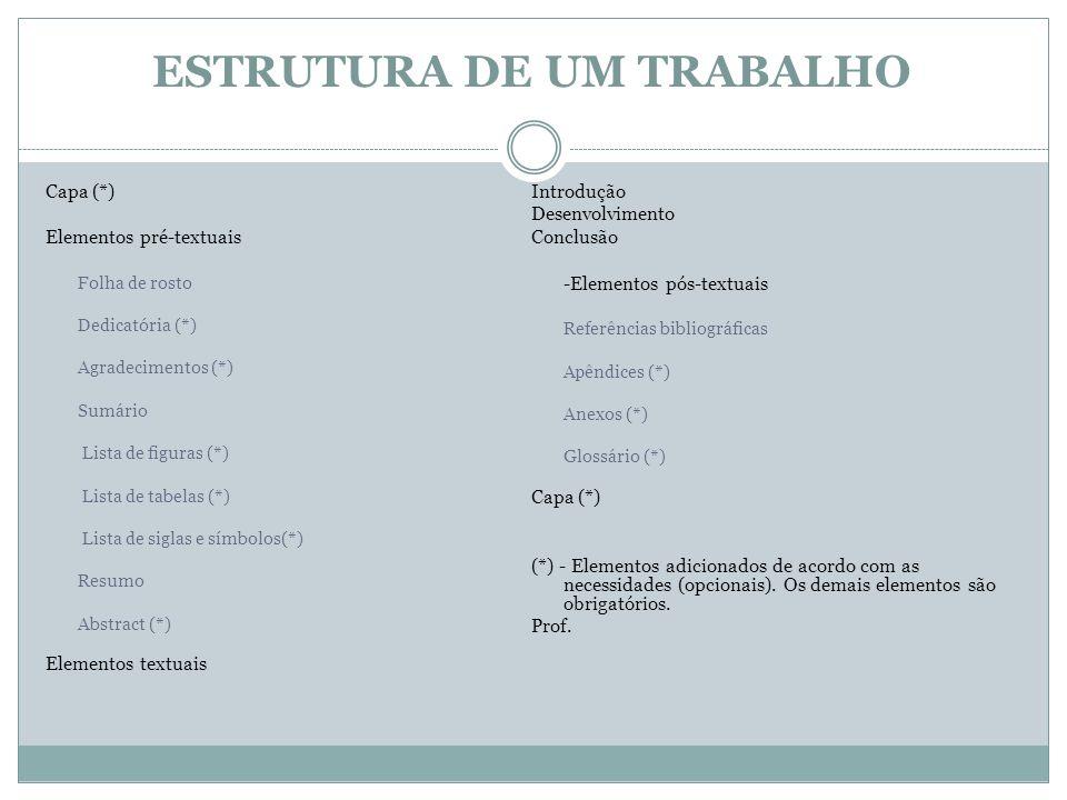 ESTRUTURA DE UM TRABALHO Capa (*) Elementos pré-textuais Folha de rosto Dedicatória (*) Agradecimentos (*) Sumário Lista de figuras (*) Lista de tabelas (*) Lista de siglas e símbolos(*) Resumo Abstract (*) Elementos textuais Introdução Desenvolvimento Conclusão -Elementos pós-textuais Referências bibliográficas Apêndices (*) Anexos (*) Glossário (*) Capa (*) (*) - Elementos adicionados de acordo com as necessidades (opcionais).