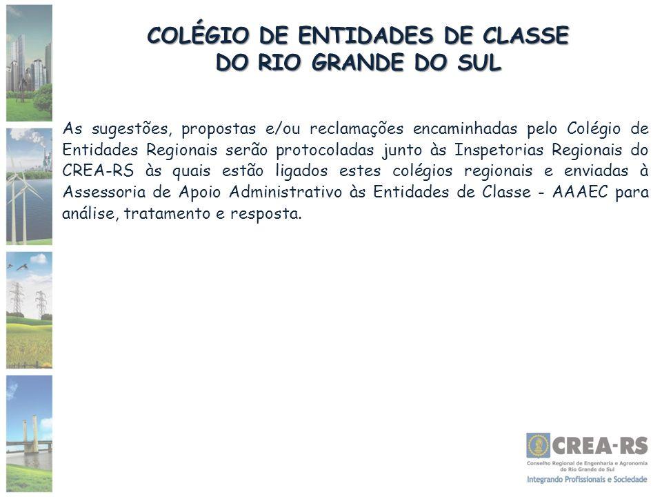 COLÉGIO DE ENTIDADES DE CLASSE DO RIO GRANDE DO SUL As sugestões, propostas e/ou reclamações encaminhadas pelo Colégio de Entidades Regionais serão pr