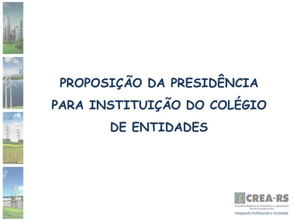 PROPOSIÇÃO DA PRESIDÊNCIA PARA INSTITUIÇÃO DO COLÉGIO DE ENTIDADES