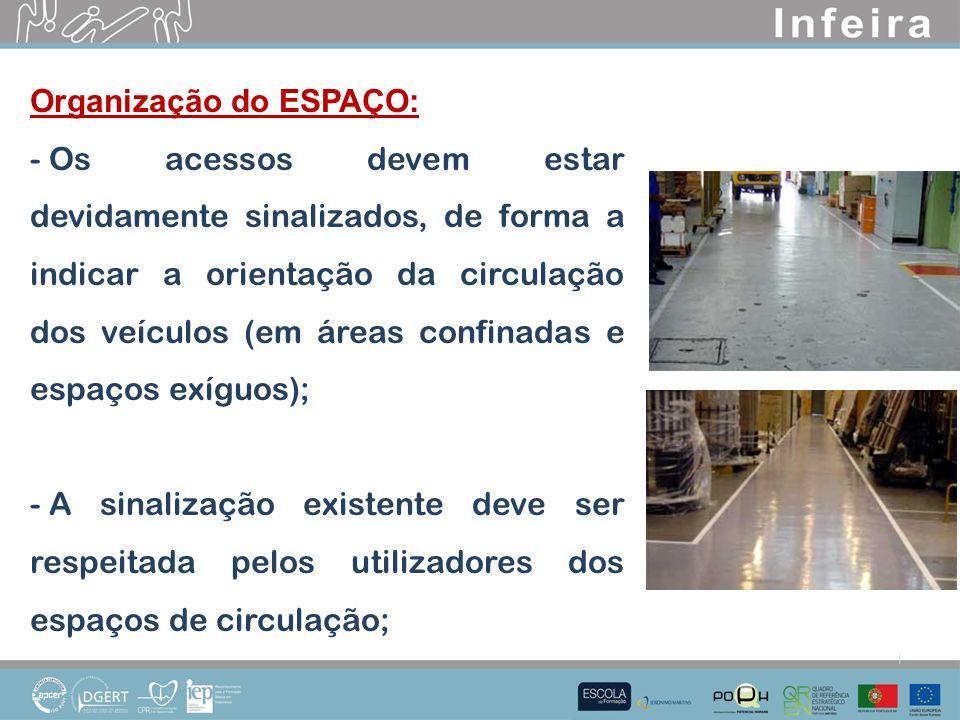 Organização do ESPAÇO: - Os acessos devem estar devidamente sinalizados, de forma a indicar a orientação da circulação dos veículos (em áreas confinadas e espaços exíguos); - A sinalização existente deve ser respeitada pelos utilizadores dos espaços de circulação;