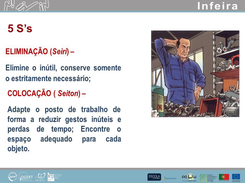 ELIMINAÇÃO ( Seiri ) – Elimine o inútil, conserve somente o estritamente necessário; COLOCAÇÃO ( Seiton ) – Adapte o posto de trabalho de forma a redu