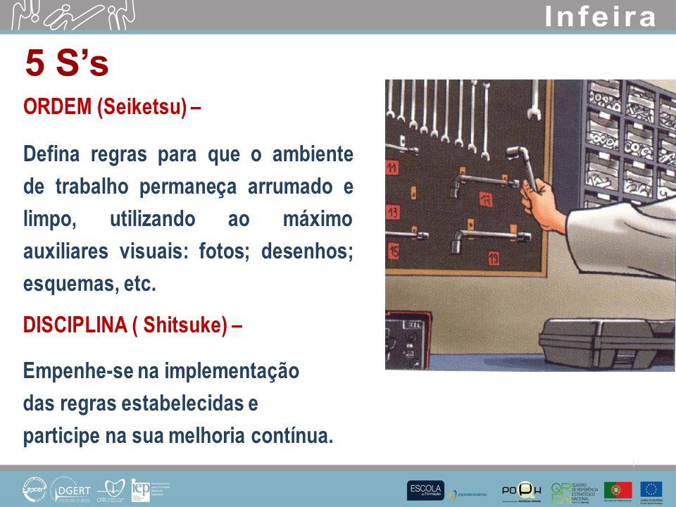 ORDEM (Seiketsu) – Defina regras para que o ambiente de trabalho permaneça arrumado e limpo, utilizando ao máximo auxiliares visuais: fotos; desenhos; esquemas, etc.