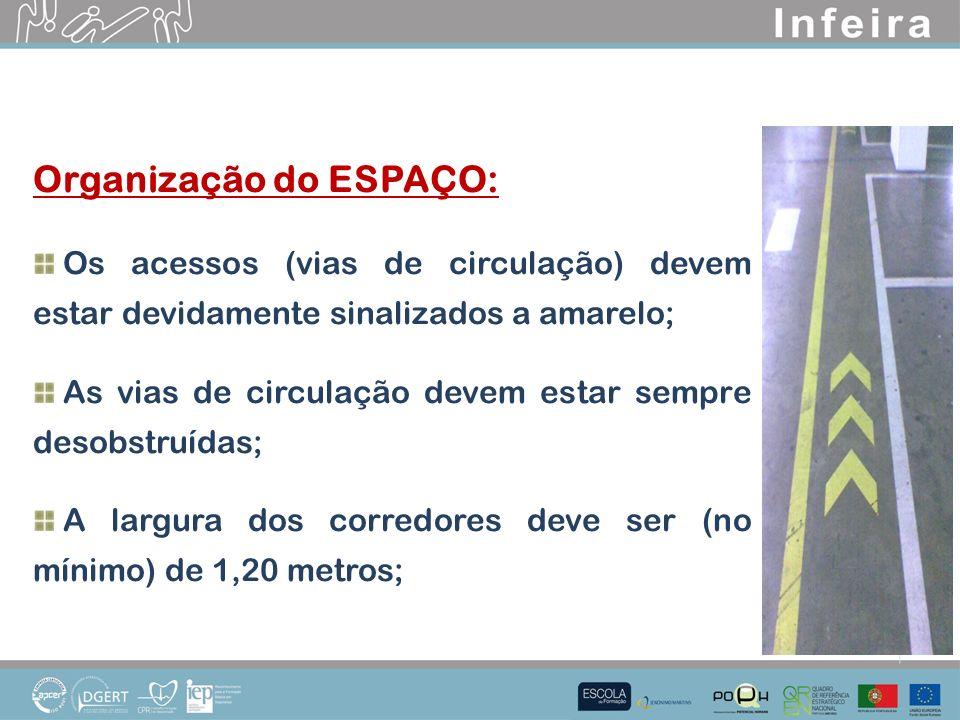 Organização do ESPAÇO: Os acessos (vias de circulação) devem estar devidamente sinalizados a amarelo; As vias de circulação devem estar sempre desobstruídas; A largura dos corredores deve ser (no mínimo) de 1,20 metros;