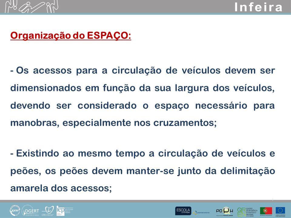 Organização do ESPAÇO: - Os acessos para a circulação de veículos devem ser dimensionados em função da sua largura dos veículos, devendo ser considera