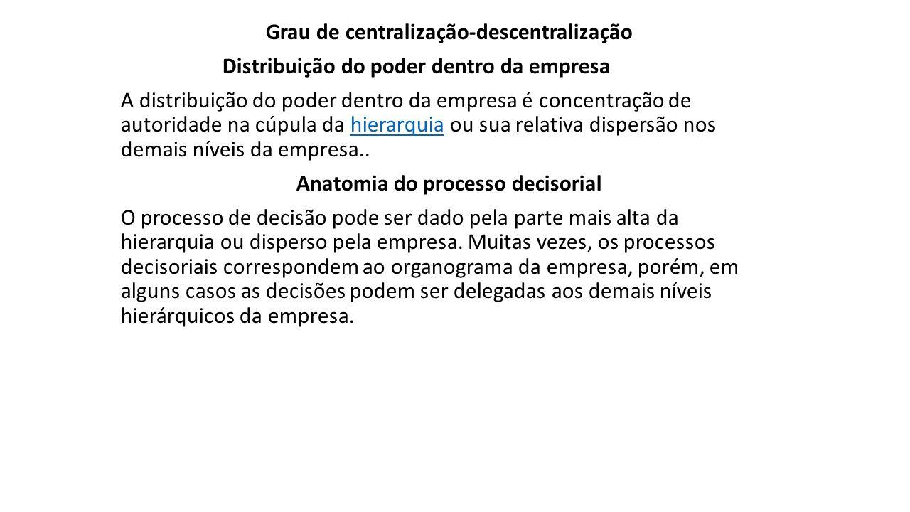 Grau de centralização-descentralização Distribuição do poder dentro da empresa A distribuição do poder dentro da empresa é concentração de autoridade