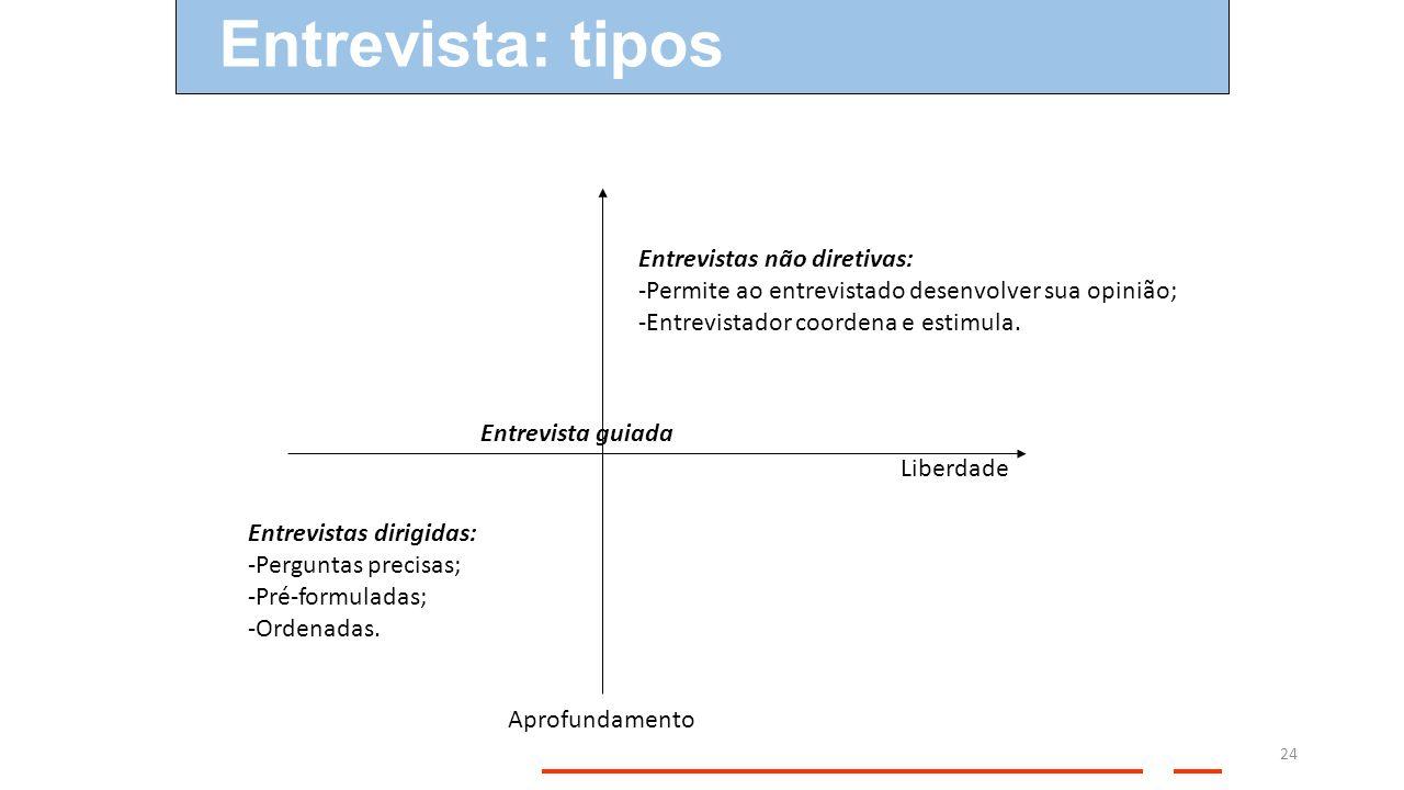24 Liberdade Aprofundamento Entrevistas não diretivas: -Permite ao entrevistado desenvolver sua opinião; -Entrevistador coordena e estimula. Entrevist