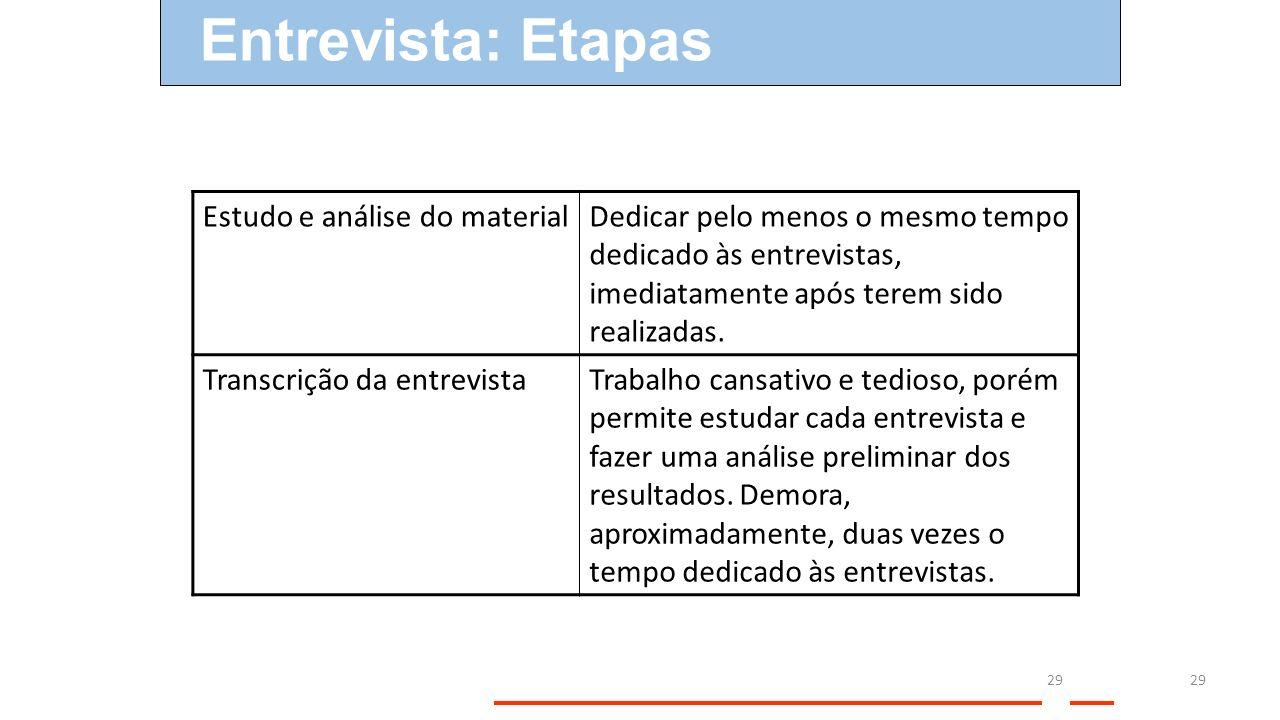 29 Estudo e análise do materialDedicar pelo menos o mesmo tempo dedicado às entrevistas, imediatamente após terem sido realizadas. Transcrição da entr