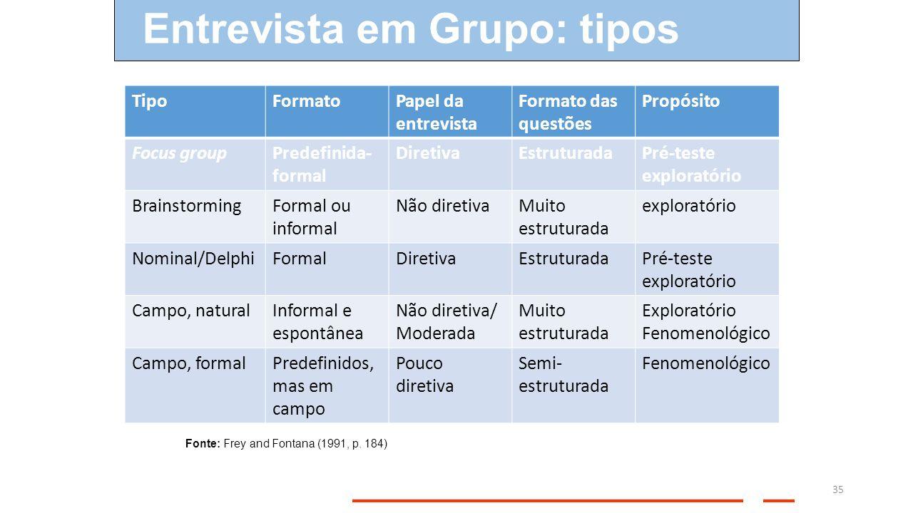 35 Entrevista em Grupo: tipos TipoFormatoPapel da entrevista Formato das questões Propósito Focus groupPredefinida- formal DiretivaEstruturadaPré-test