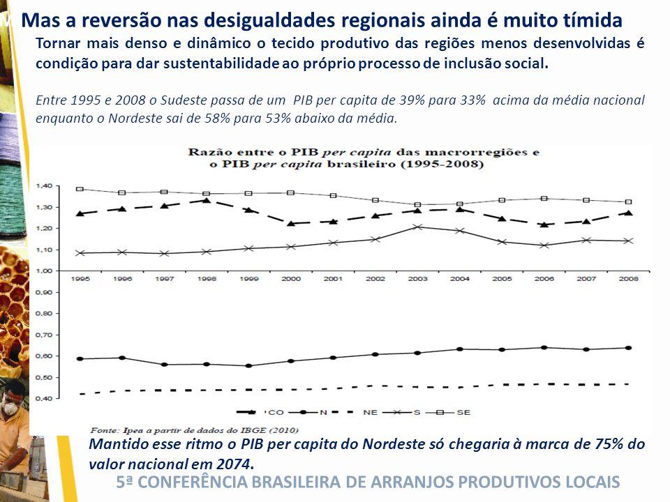 5ª CONFERÊNCIA BRASILEIRA DE ARRANJOS PRODUTIVOS LOCAIS Mas ainda relegamos as Desigualdades Regionais Mantido esse ritmo o PIB per capita do Nordeste