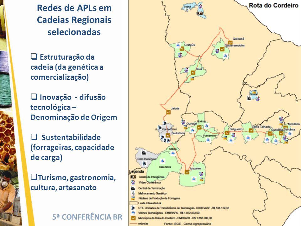 5ª CONFERÊNCIA BRASILEIRA DE ARRANJOS PRODUTIVOS LOCAIS Redes de APLs em Cadeias Regionais selecionadas Estruturação da cadeia (da genética a comercia