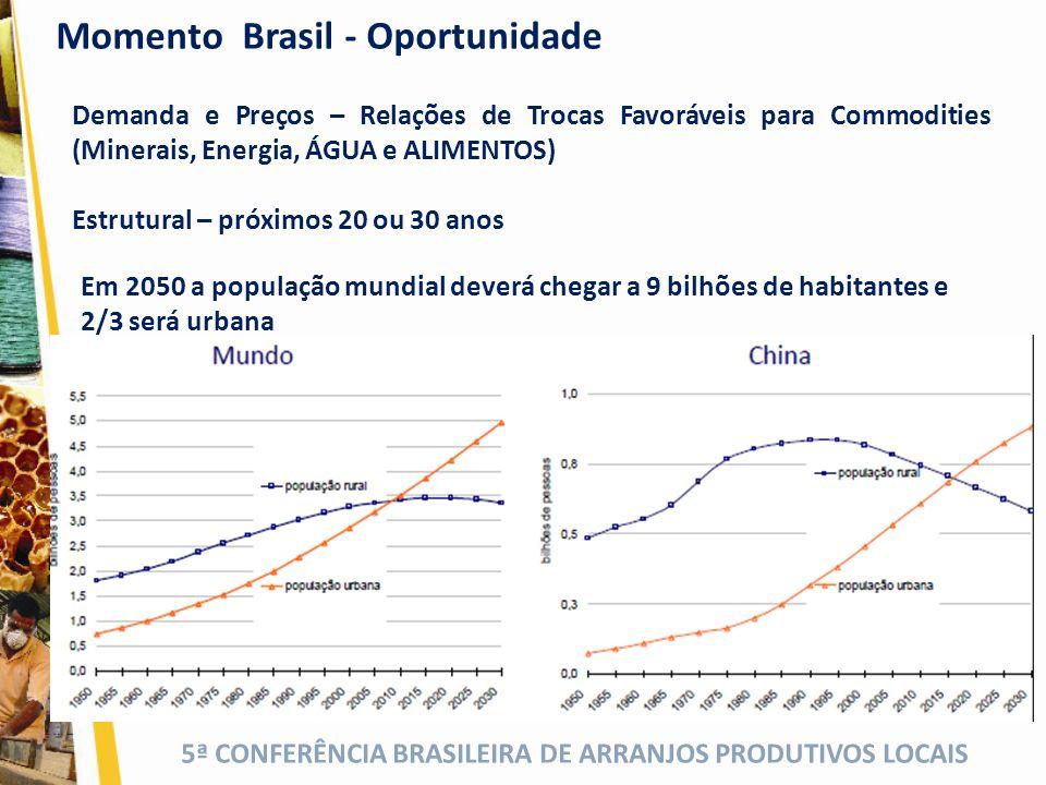 5ª CONFERÊNCIA BRASILEIRA DE ARRANJOS PRODUTIVOS LOCAIS OPORTUNIDADES Brasil tem condições excepcionais para liderar a expansão da produção de Alimentos e ampliar sua participação no mercado de Energia.