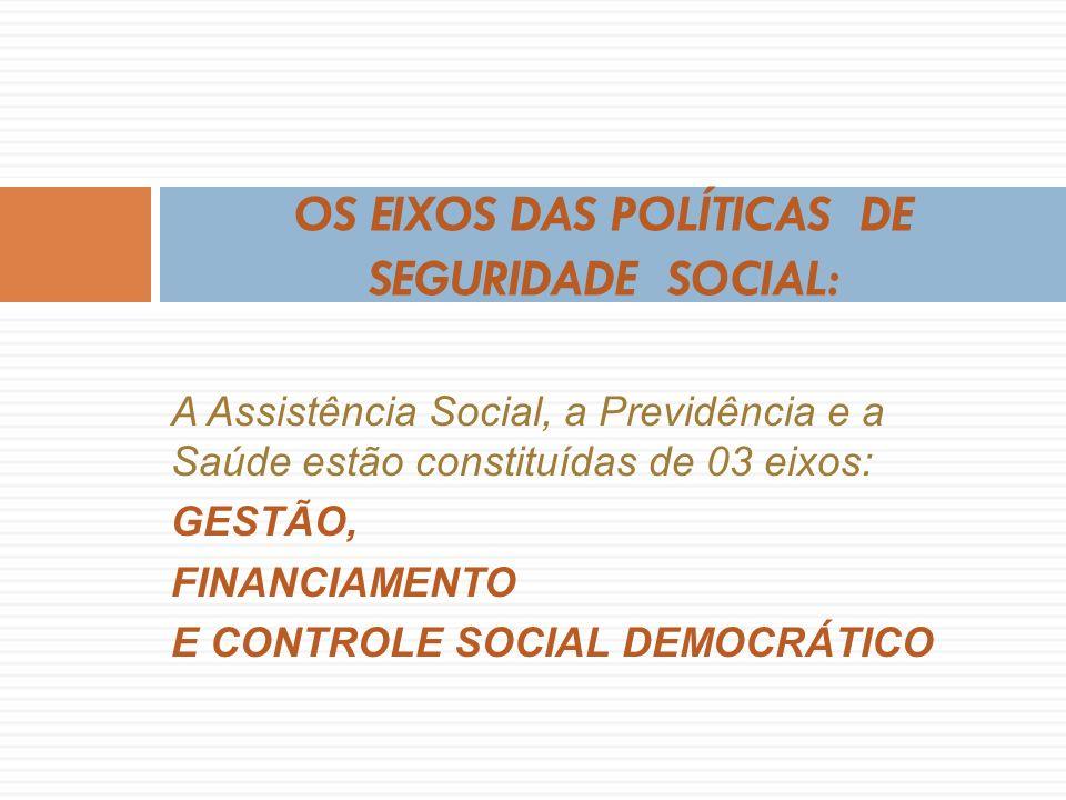 A Assistência Social, a Previdência e a Saúde estão constituídas de 03 eixos: GESTÃO, FINANCIAMENTO E CONTROLE SOCIAL DEMOCRÁTICO OS EIXOS DAS POLÍTICAS DE SEGURIDADE SOCIAL: