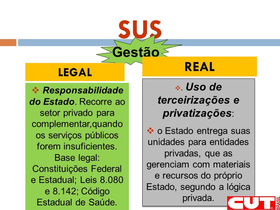 SUS Gestão LEGAL REAL Responsabilidade do Estado.
