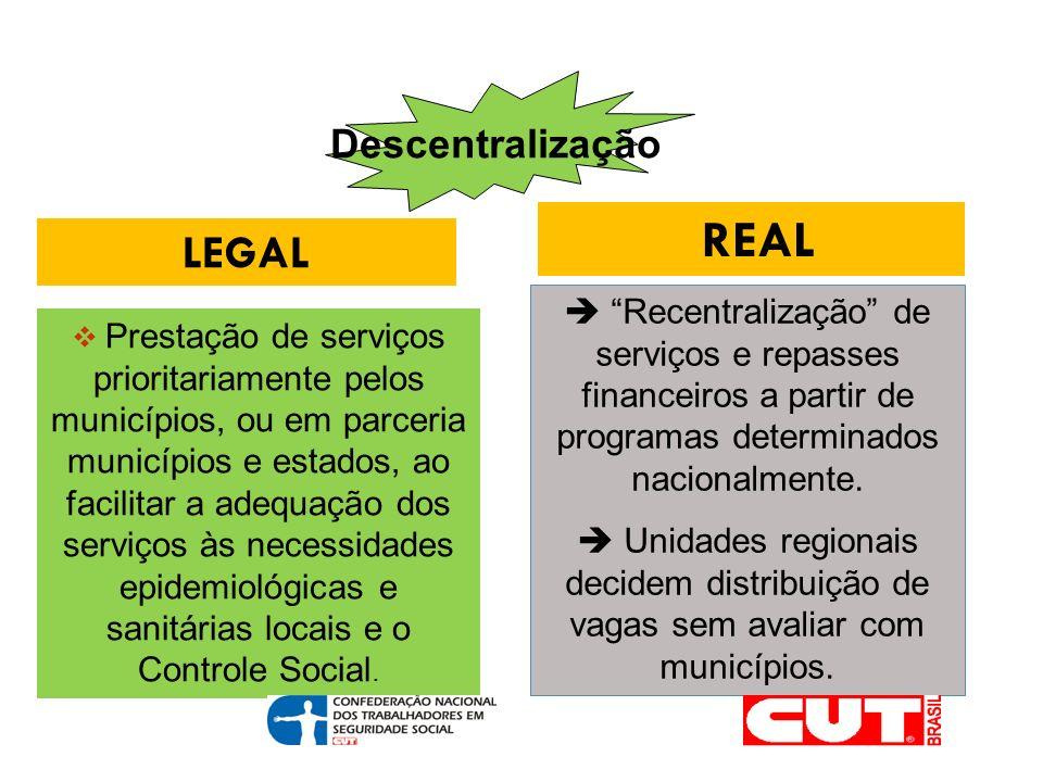 Descentralização LEGAL REAL Prestação de serviços prioritariamente pelos municípios, ou em parceria municípios e estados, ao facilitar a adequação dos serviços às necessidades epidemiológicas e sanitárias locais e o Controle Social.