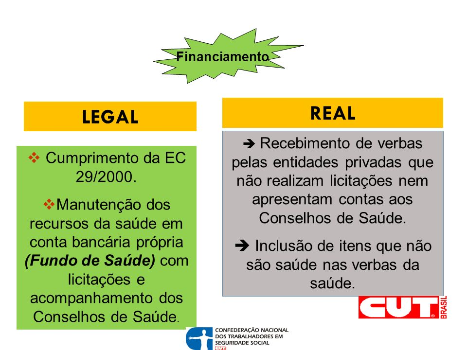 Financiamento LEGAL REAL Cumprimento da EC 29/2000.