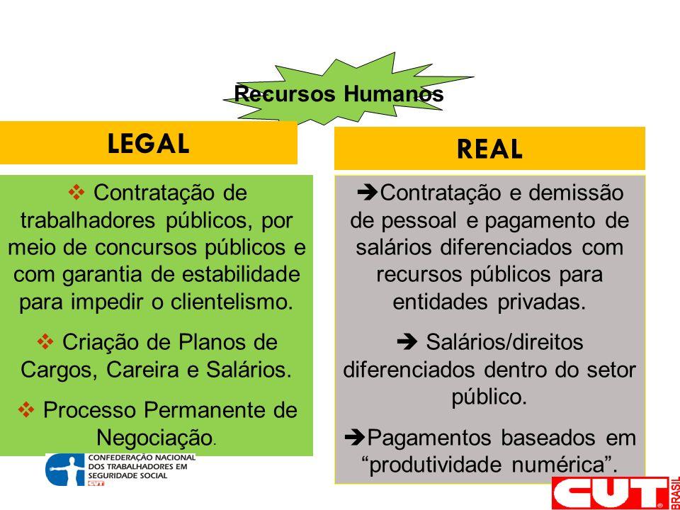 Recursos Humanos LEGAL REAL Contratação de trabalhadores públicos, por meio de concursos públicos e com garantia de estabilidade para impedir o clientelismo.