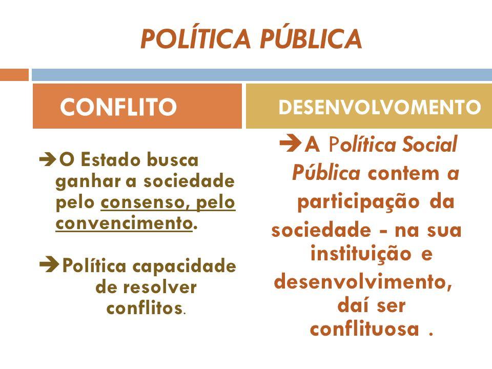 A POLÍTICA SOCIAL PÚBLICA N Ã O É : Estatal.