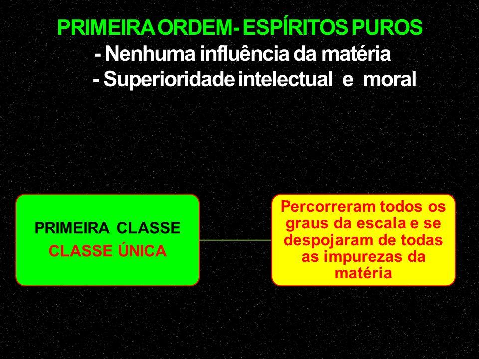 SEGUNDA ORDEM ESPÍRITOS BONS QUINTA CLASSE ESPÍRITOS BENÉVOLOS QUARTA CLASSE ESPÍRITOS SÁBIOS TERCEIRA CLASSE ESPÍRITOS PRUDENTES SEGUNDA CLASSE ESPÍR