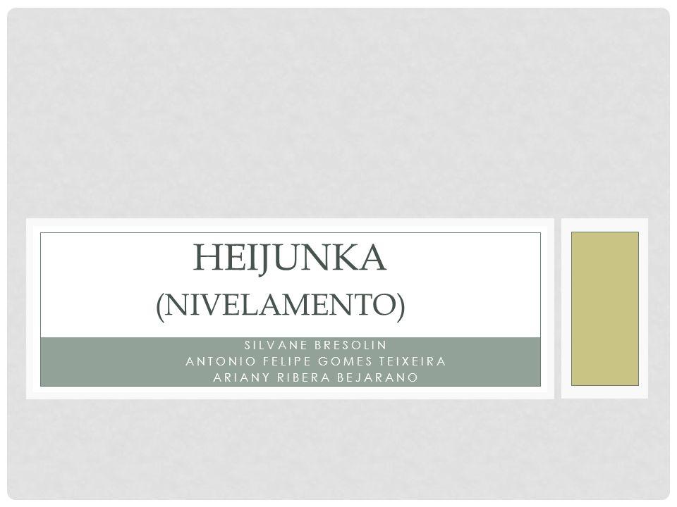 HEIJUNKA BOX A Situação de Estoque (parte inferior) é dividida por produtos e deve atender a quantidade total de kanbans de produção de cada um deles; A Ordem de Produção (parte superior) deve acomodar o número de cartões que podem ser produzidos durante um período de tempo (turno ); Curiosidade: Origem do Heijunka box na Toyota