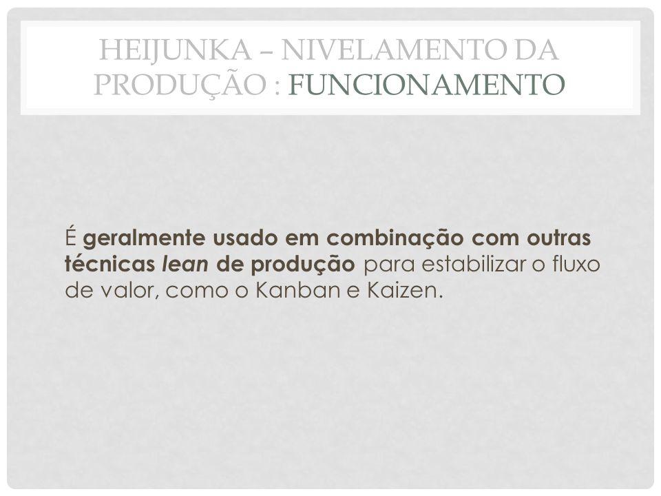 É produzido apenas o que o cliente realmente deseja, eliminando desperdícios no sistema produtivo; O Heijunka, juntamente com o Kanban, são ferramentas indispensáveis para a produção puxada eficiente.