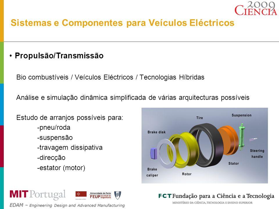 EDAM – Engineering Design and Advanced Manufacturing Sistemas e Componentes para Veículos Eléctricos Propulsão/Transmissão Bio combustíveis / Veículos Eléctricos / Tecnologias Híbridas Análise e simulação dinâmica simplificada de várias arquitecturas possíveis Estudo de arranjos possíveis para: -pneu/roda -suspensão -travagem dissipativa -direcção -estator (motor)