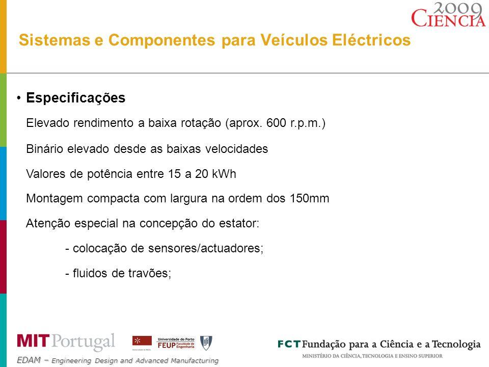 EDAM – Engineering Design and Advanced Manufacturing Sistema de Gestão de Energia Sistema de controlo de Energia Sistema de armazenagem de Energia Travagem regenerativa Sistema Híbrid de generação de energia Motor de combustão interna Ligação à rede - Plug-in (Smart Grids) Conjunto Motor-in-Wheel DESENVOLVIMENTO DE PRODUTO / MATERIAIS Sistemas e Componentes para Veículos Eléctricos