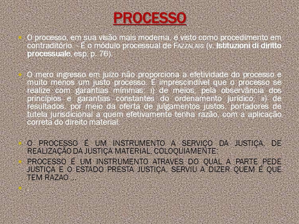O processo, em sua visão mais moderna, é visto como procedimento em contraditório. - É o módulo processual de F AZZALARI (v. Istituzioni di diritto pr