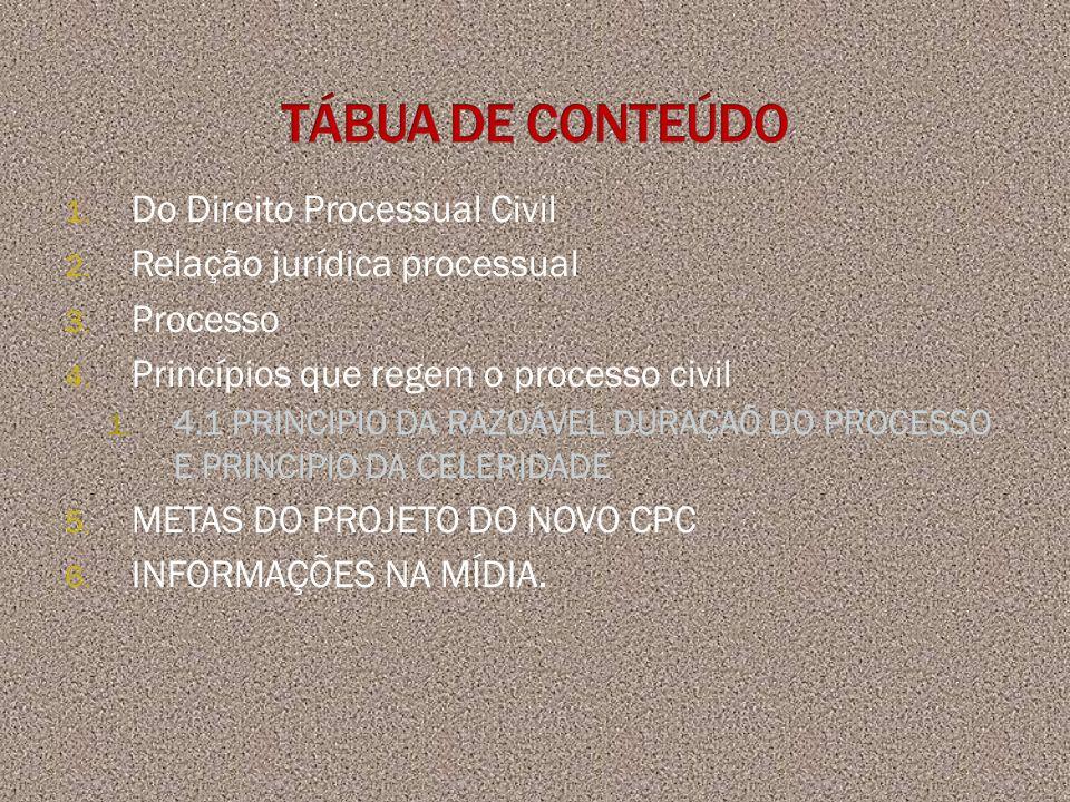 1. Do Direito Processual Civil 2. Relação jurídica processual 3. Processo 4. Princípios que regem o processo civil 1. 4.1 PRINCIPIO DA RAZOÁVEL DURAÇA