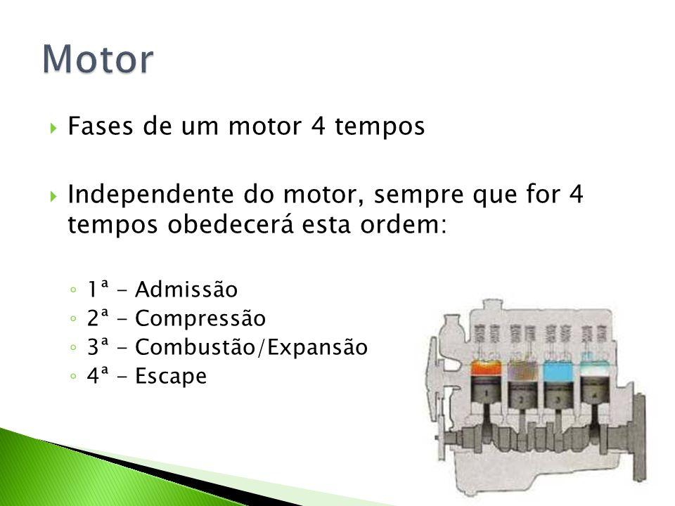 Fases de um motor 4 tempos Independente do motor, sempre que for 4 tempos obedecerá esta ordem: 1ª - Admissão 2ª - Compressão 3ª - Combustão/Expansão