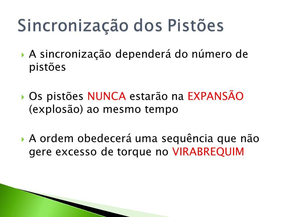 A sincronização dependerá do número de pistões Os pistões NUNCA estarão na EXPANSÃO (explosão) ao mesmo tempo A ordem obedecerá uma sequência que não