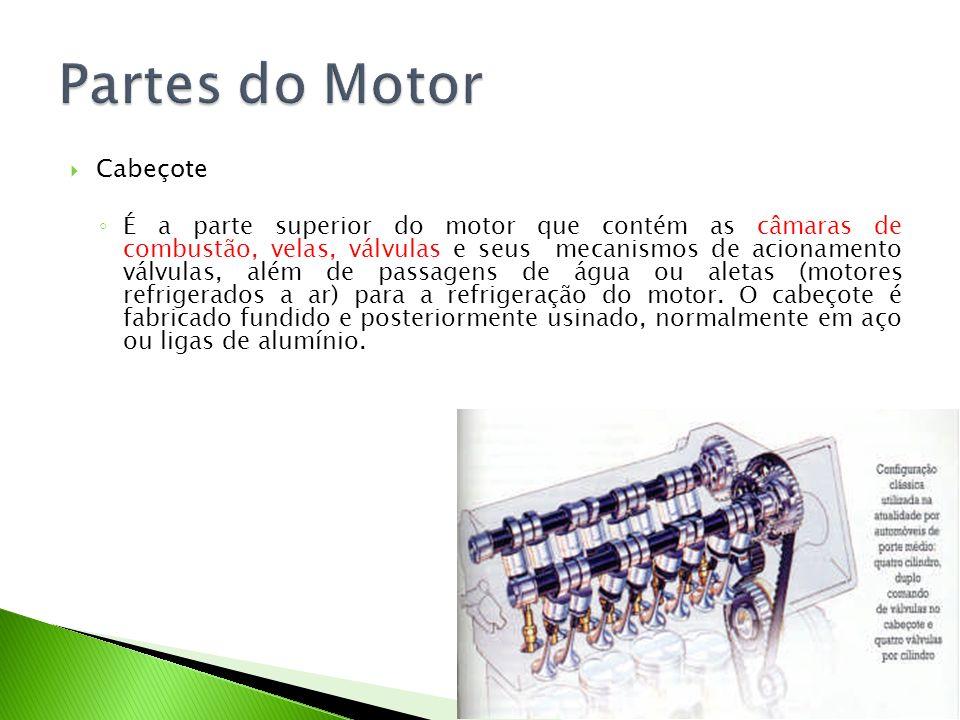 Cabeçote É a parte superior do motor que contém as câmaras de combustão, velas, válvulas e seus mecanismos de acionamento válvulas, além de passagens