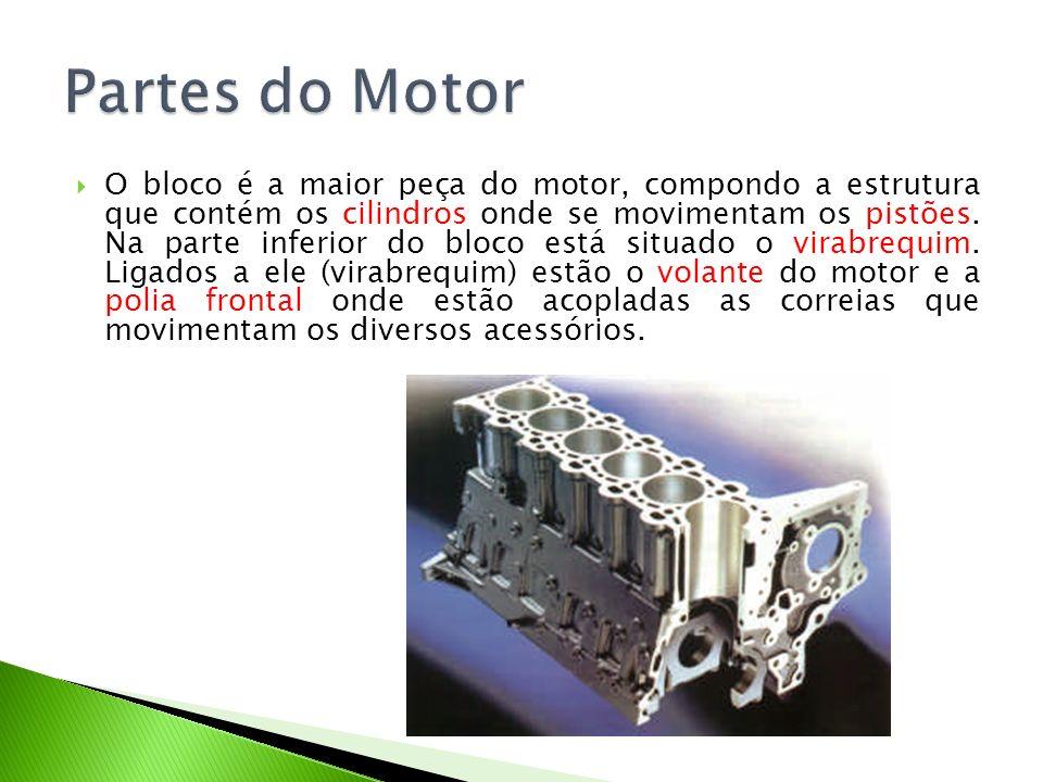 O bloco é a maior peça do motor, compondo a estrutura que contém os cilindros onde se movimentam os pistões. Na parte inferior do bloco está situado o