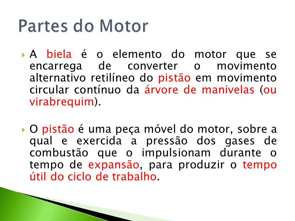 A biela é o elemento do motor que se encarrega de converter o movimento alternativo retilíneo do pistão em movimento circular contínuo da árvore de ma