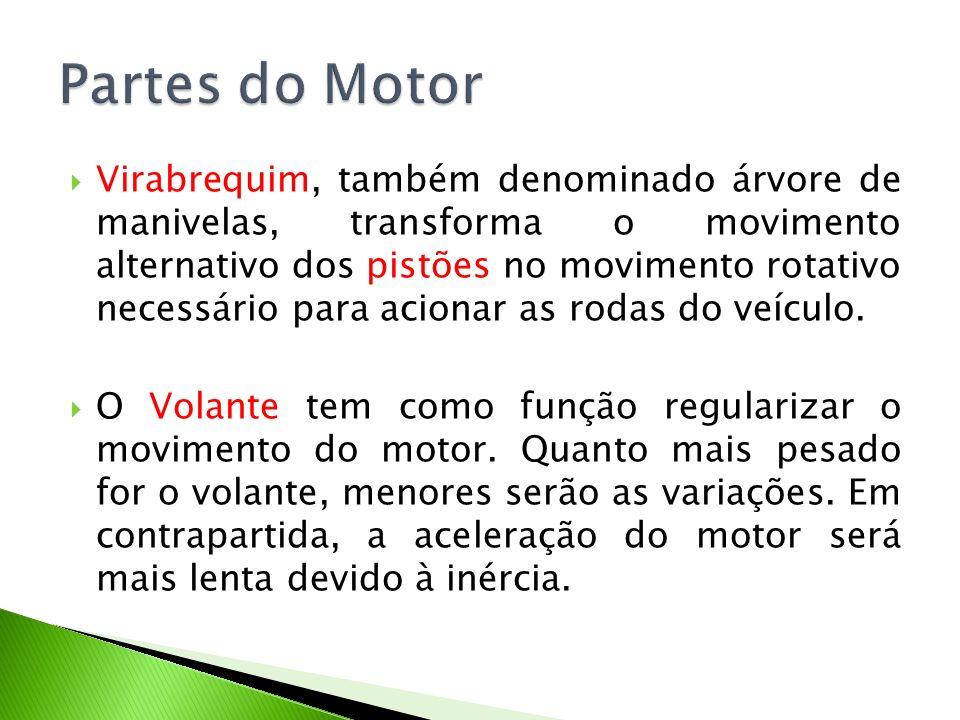Virabrequim, também denominado árvore de manivelas, transforma o movimento alternativo dos pistões no movimento rotativo necessário para acionar as ro